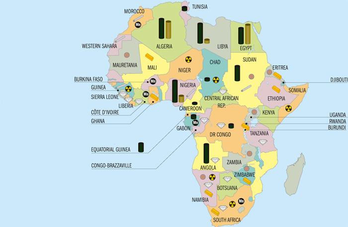 Afrique Resources Naturelles Africa